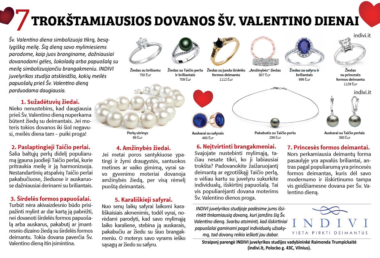 7 trokštamiausios INDIVI dovanos šv. Valentino dienai