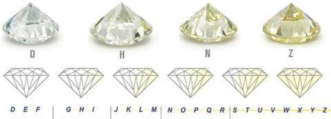Deimantas - vertinimo kriterijai